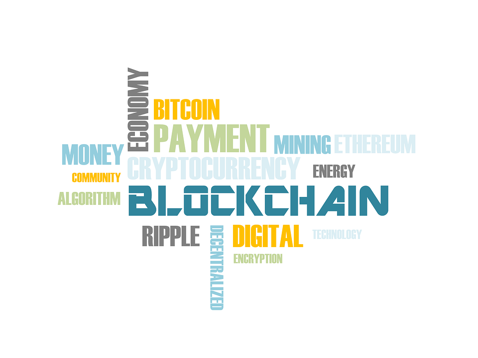 blockchain-mogelijkheden