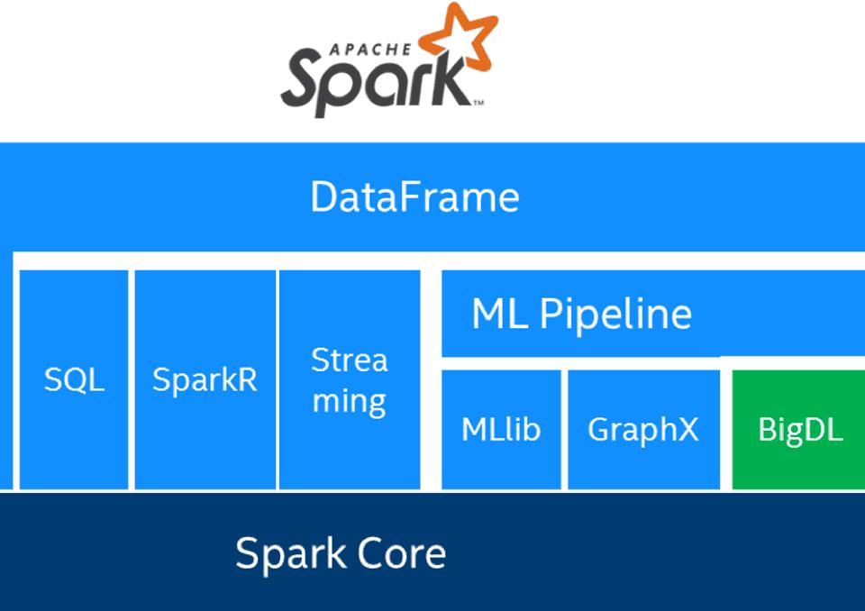 database-apache-spark